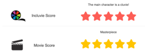 Incluvie 5 Star Rating