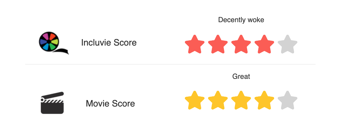 Incluvie Score of 4 stars and Movie Review of 4 stars