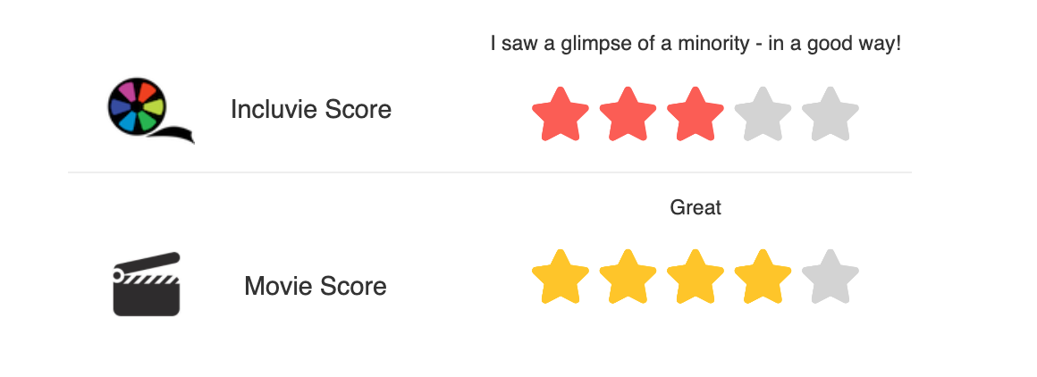 Incluvie Score of 3 stars and Movie Review of 4 stars