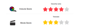 """Star rating for """"First Girl I Loved"""". Four stars for representation and three stars for overall movie score."""