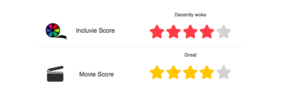 Star rating for Matthias & Maxime. 4 stars for inclusivity and 4 stars for overall movie score.