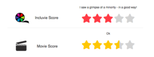 """Star rating for """"Crossroads"""". Three stars for diversity, three and a half stars for movie score."""