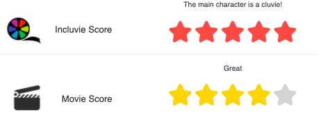 Incluvie Score of 5 stars and a movie score of 4 stars
