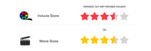 """Star rating for """"Yes Day."""" 3.5 stars for inclusion, 3.5 stars for overall movie score."""