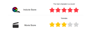 """Star rating for """"Nevertheless"""". 5 stars for inclusivity, 3 stars for overall show quality."""