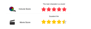 """Star rating for """"A Girl Walks Home Alone At Night"""". Five stars for inclusivity, four and a half stars for movie score."""
